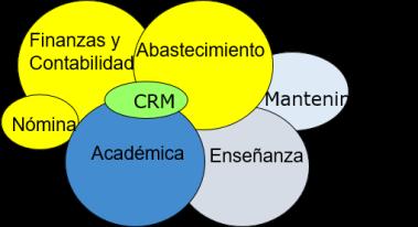 marco educación