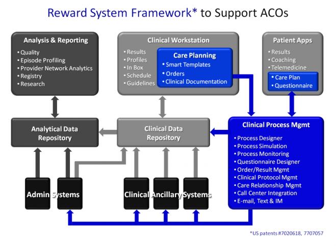 marco framework.png