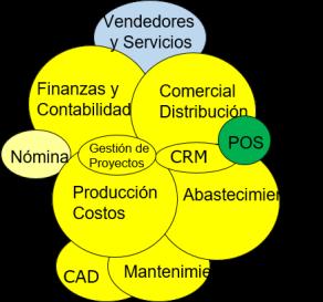 marco industriales