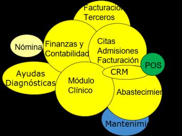 marco salud