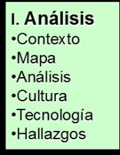 pasos análisis