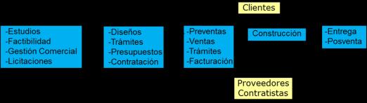 procesos inmobiliaria.png