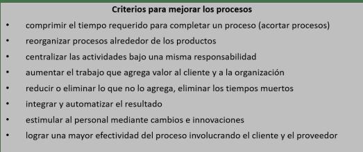 criterios mejorar procesos