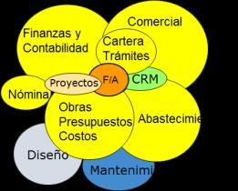 marco constructoras