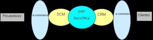 e business grafico