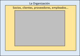 organizacion + publicos.png