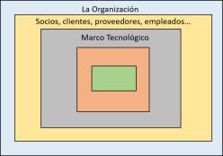 marco referencia concentrico sin detalles