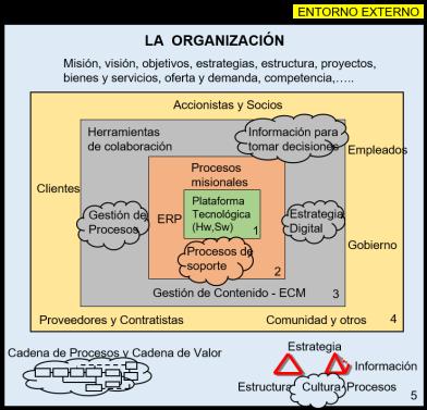 marco referencia proyectos
