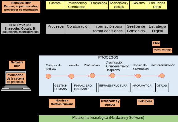 intervencion marco referencia