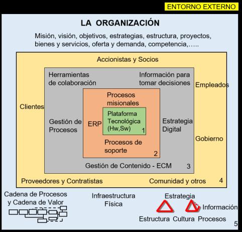 marco referencia concentrico