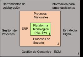 marco tecnologico 3 cuadros