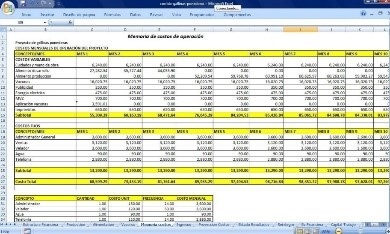 excel agro