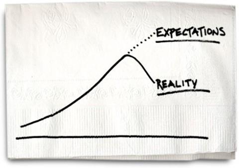 expectativas realidades.jpg